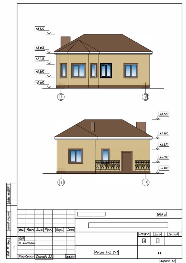 фасад и лицевая часть дома разработка проекта