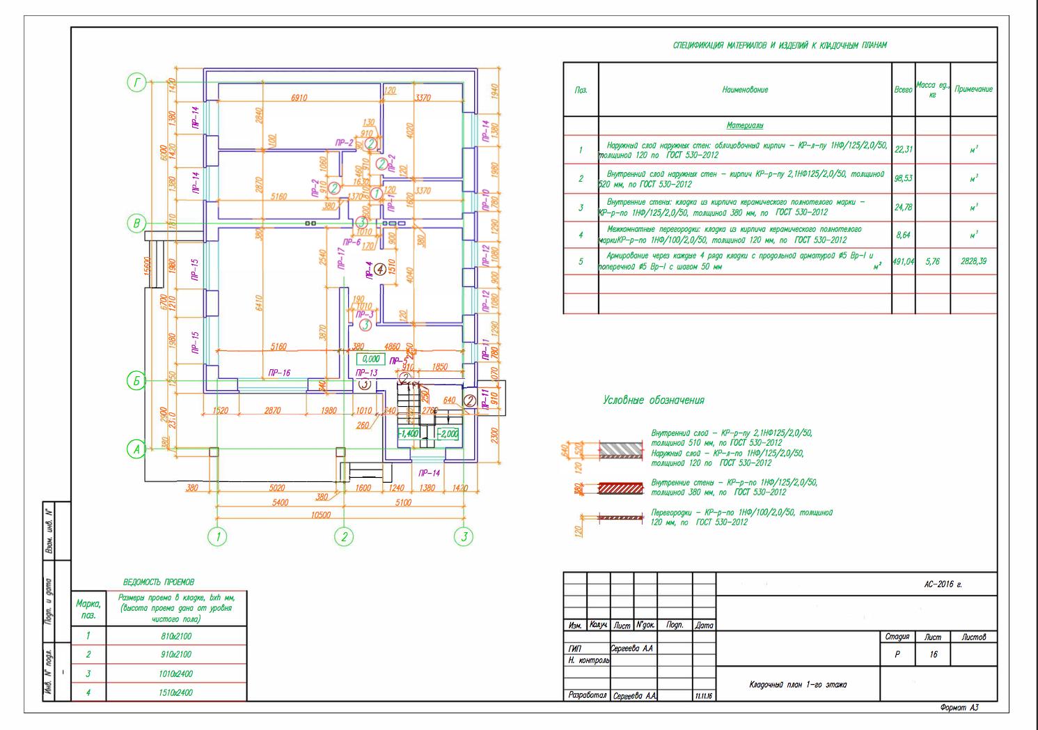 план первого этажа проектирование дома