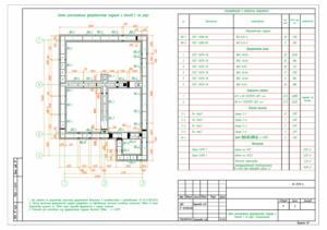 схема расположения фундаментных подушек и блоков